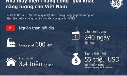 """Nhà máy nhiệt điện Thăng Long: Góp phần giải """"cơn khát"""" điện"""
