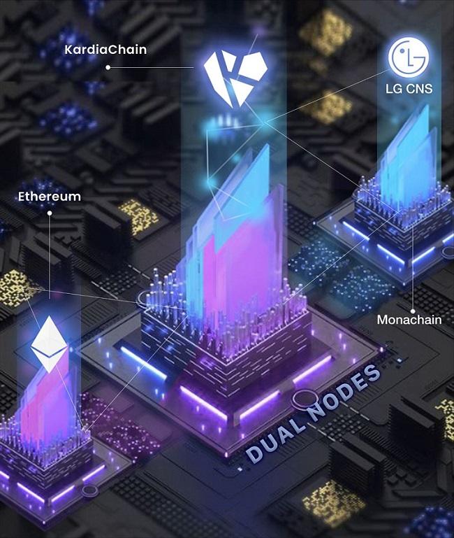 Thành lập trung tâm nghiên cứu Blockchain